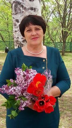 Ридель Светлана Николаевна