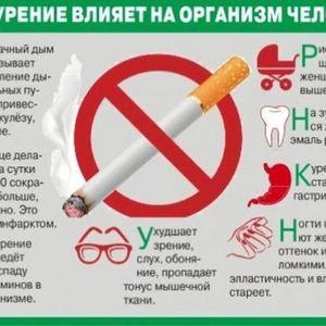 Курение - «за» и «против»