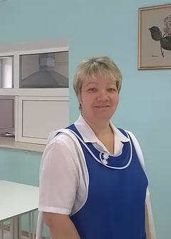 Ижокина Ирина Николаевна