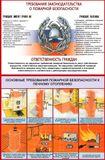 Требования законодательства о пожарной безопасности