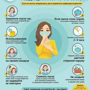 Информационные материалы о профилактике коронавируса