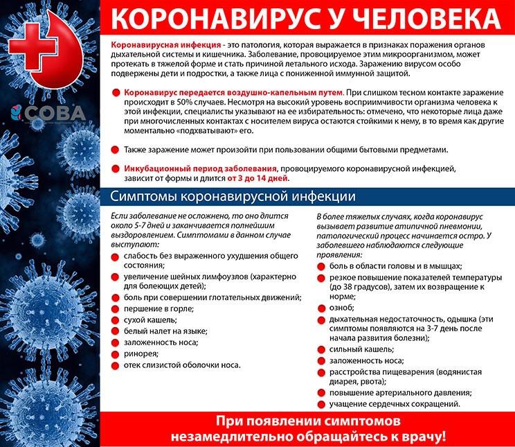 коронавирус проявления