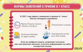 Запись в 1 класс: что нужно знать родителям о правилах поступления в школу  в 2021 году » Новости Ижевска и Удмуртии, новости России и мира – на сайте  Ижлайф все актуальные новости за сегодня