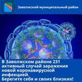 В Заволжском районе 231активный случай заражения новой коронавирусной инфекцией