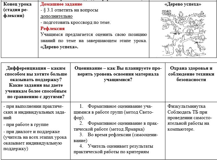 план урока самопознания по обновленной программе