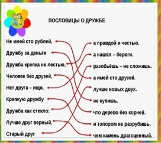https://cdo-gloria.edu.yar.ru/distantsionnie_materiali/5_poslovitsi_w300_h225.jpg