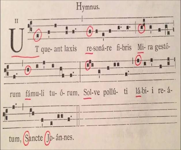 Кто изобрел современные ноты?, изображение №3