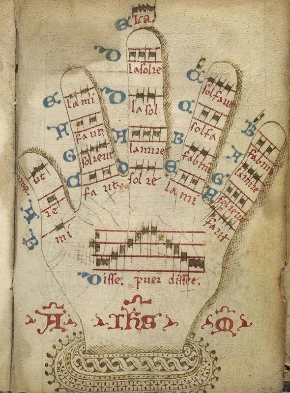 Это так называемая Гвидонова рука – пособие, придуманное Гвидо Д`Ареццо. Для указания требуемой высоты тона Гвидо использовал левую руку. Кончики и суставы каждого пальца означали определенный звук. Это позволяло ему показывать хору, какие ноты петь.