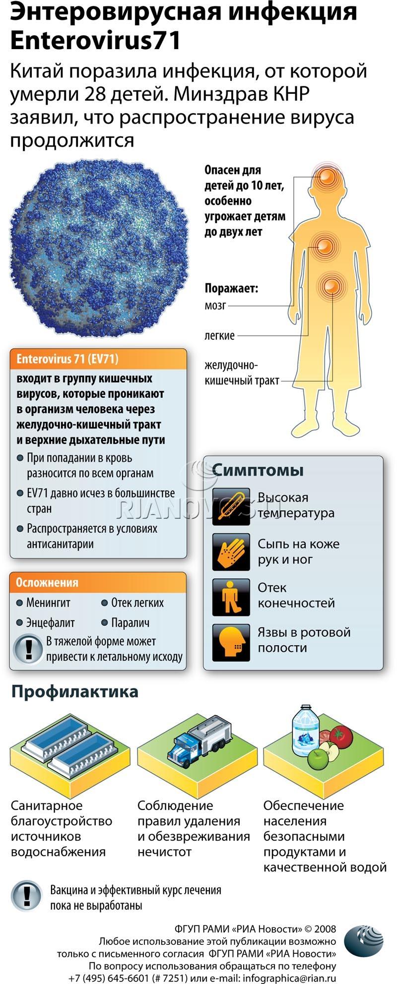 энтеровирусная инфекция симптомы у детей фото