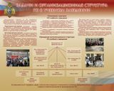 Задачи и организационная система ГО в учебном заведении