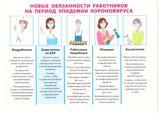 Новые обязанности работников на период эпидемии коронавируса