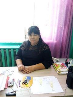 Худатова Виктория Сергеевна