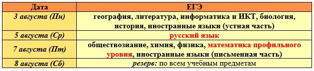 Доп 2020
