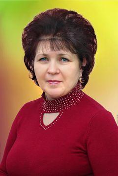 Ищенко Галина Александровна