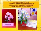 Федосеева Полина