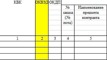 как внести изменения в план график по 44 фз пошаговая инструкция - фото 9