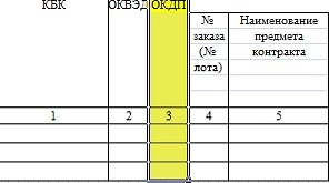 как внести изменения в план график по 44 фз пошаговая инструкция - фото 10