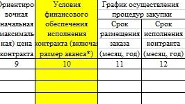 как внести изменения в план график по 44 фз пошаговая инструкция - фото 5