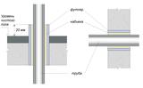 Рис. 6. Проход полимерных трубопроводов через перекрытие и стену