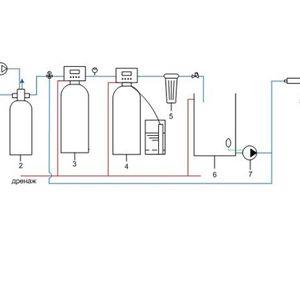Очистка воды от примесей железа, марганца, сероводорода из скважины. Карелия, Питкярантский район.