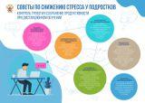 Cнижение стресса, контроль тревоги, сохранение продуктивности в текущих делах